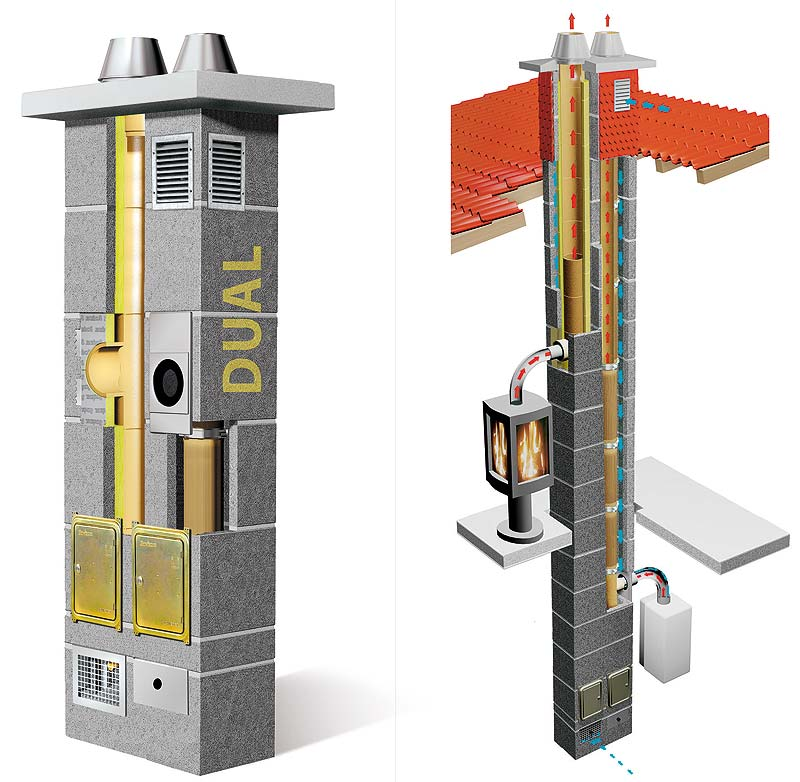 system kominowy Dual