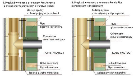 kształtka termoizolacyjna