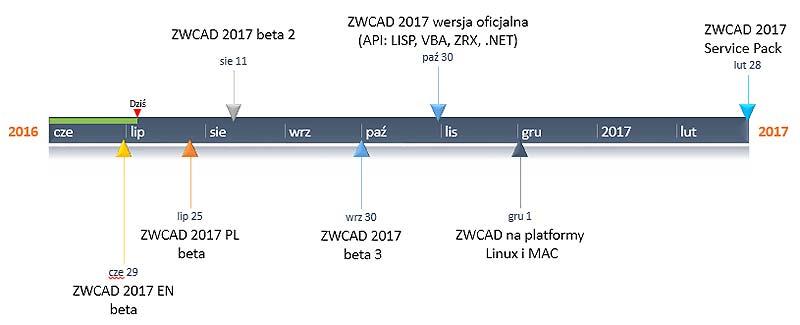 ZWCAD 2017 beta2