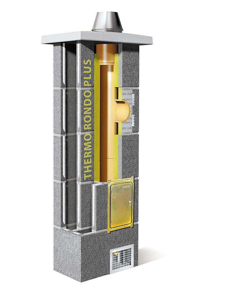 system kominowy Thermo Rondo Plus